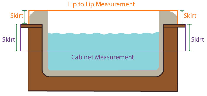 measuring-tips-hot-tub-700x325.jpg